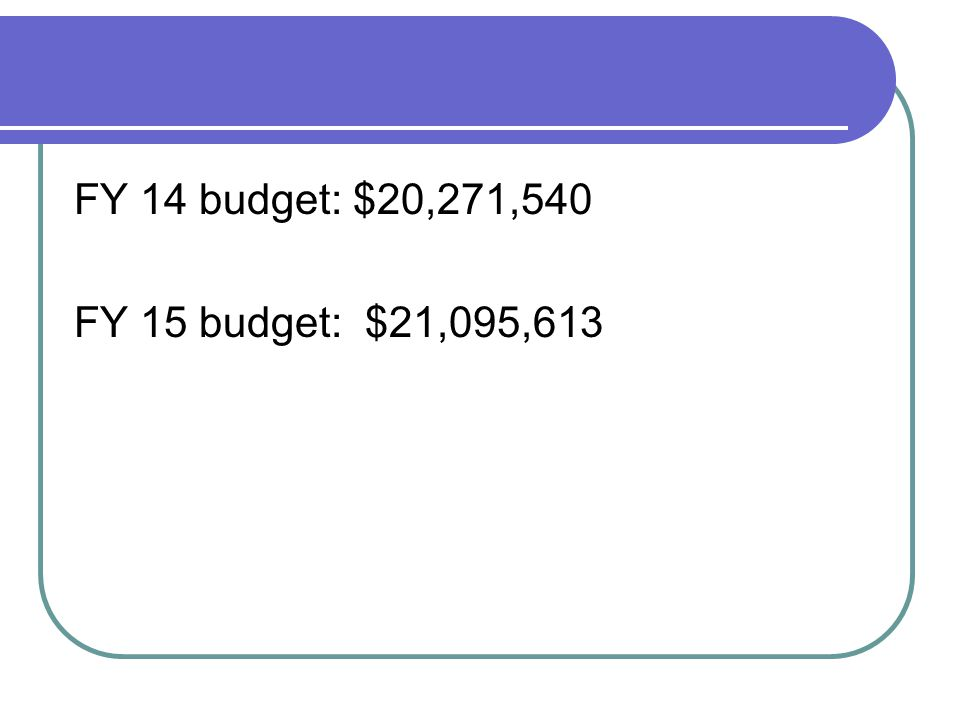 FY 14 budget: $20,271,540 FY 15 budget: $21,095,613