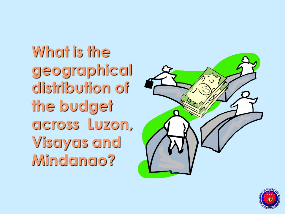 What is the geographical distribution of the budget across Luzon, Visayas and Mindanao