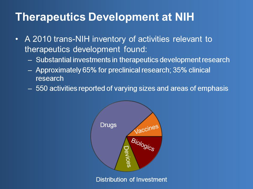 A 2010 trans-NIH inventory of activities relevant to therapeutics development found: –Substantial investments in therapeutics development research –Approximately 65% for preclinical research; 35% clinical research –550 activities reported of varying sizes and areas of emphasis Therapeutics Development at NIH Drugs Vaccines Biologics Devices Distribution of Investment