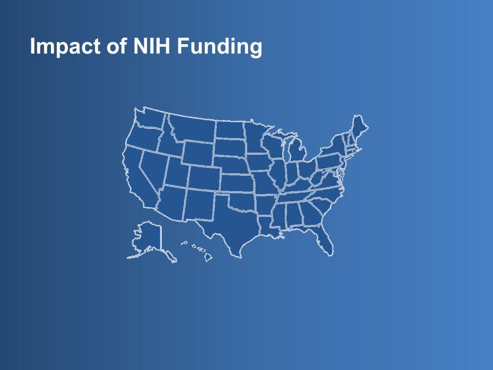 Impact of NIH Funding