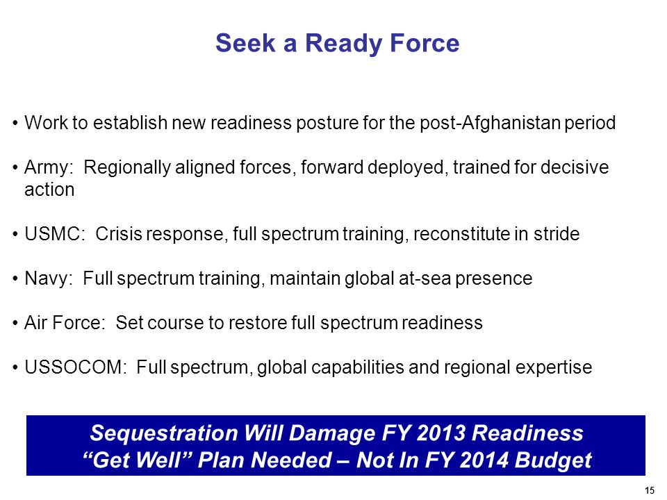"""15 Sequestration Will Damage FY 2013 Readiness """"Get Well"""" Plan Needed – Not In FY 2014 Budget Seek a Ready Force Work to establish new readiness postu"""