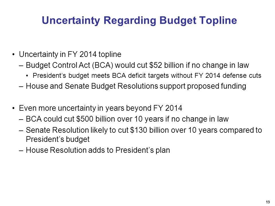 19 Uncertainty Regarding Budget Topline Uncertainty in FY 2014 topline –Budget Control Act (BCA) would cut $52 billion if no change in law President's