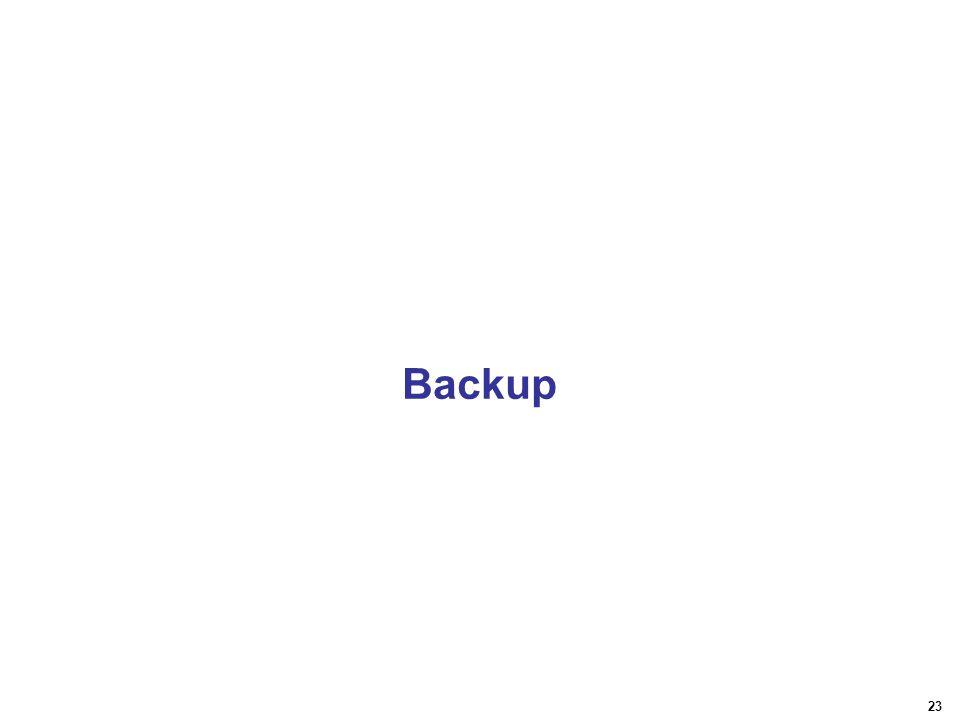 23 Backup