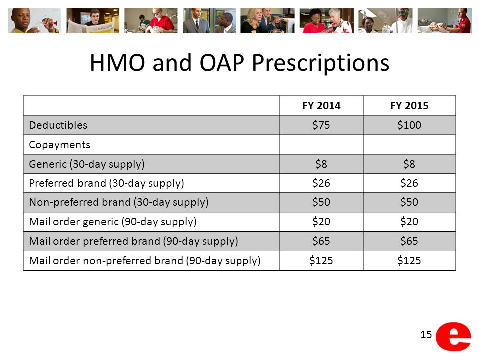 HMO and OAP Prescriptions FY 2014FY 2015 Deductibles$75$100 Copayments Generic (30-day supply)$8 Preferred brand (30-day supply)$26 Non-preferred bran