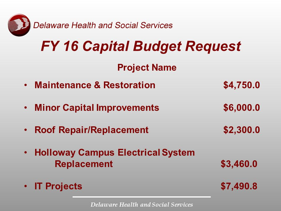 Delaware Health and Social Services FY 16 Capital Budget Request Project Name Maintenance & Restoration $4,750.0 Minor Capital Improvements $6,000.0 R