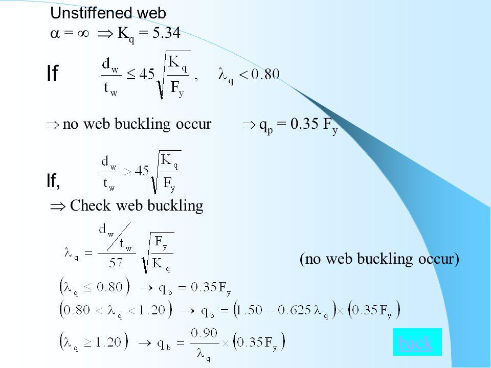 Unstiffened web  =   K q = 5.34 If  no web buckling occur  q p = 0.35 F y If,  Check web buckling (no web buckling occur) back