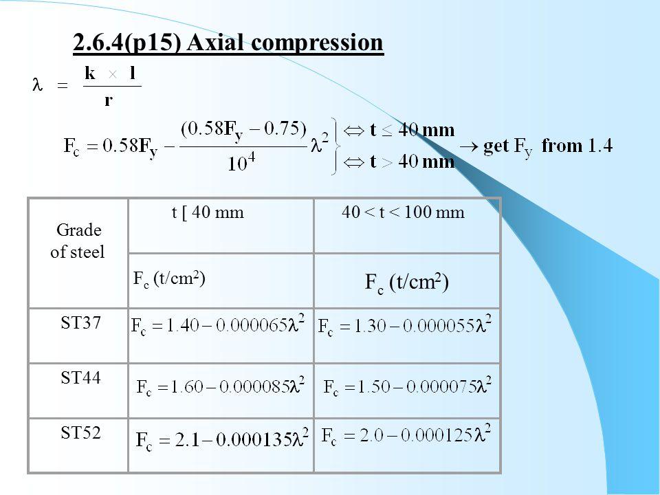 2.6.4(p15) Axial compression Grade of steel F c (t/cm 2 ) ST37 ST44 ST52 t  40 mm 40 < t < 100 mm F c (t/cm 2 )