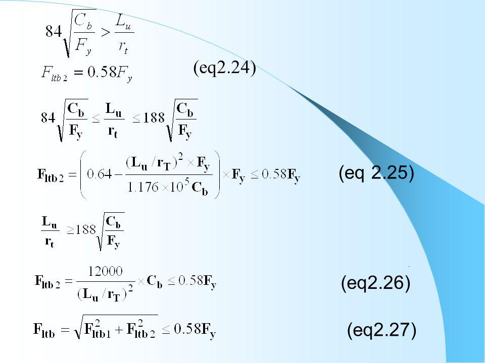 (eq2.24) (eq 2.25) · (eq2.26) (eq2.27)