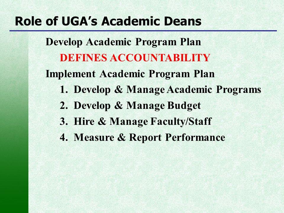 Develop Academic Program Plan DEFINES ACCOUNTABILITY Implement Academic Program Plan 1. Develop & Manage Academic Programs 2. Develop & Manage Budget