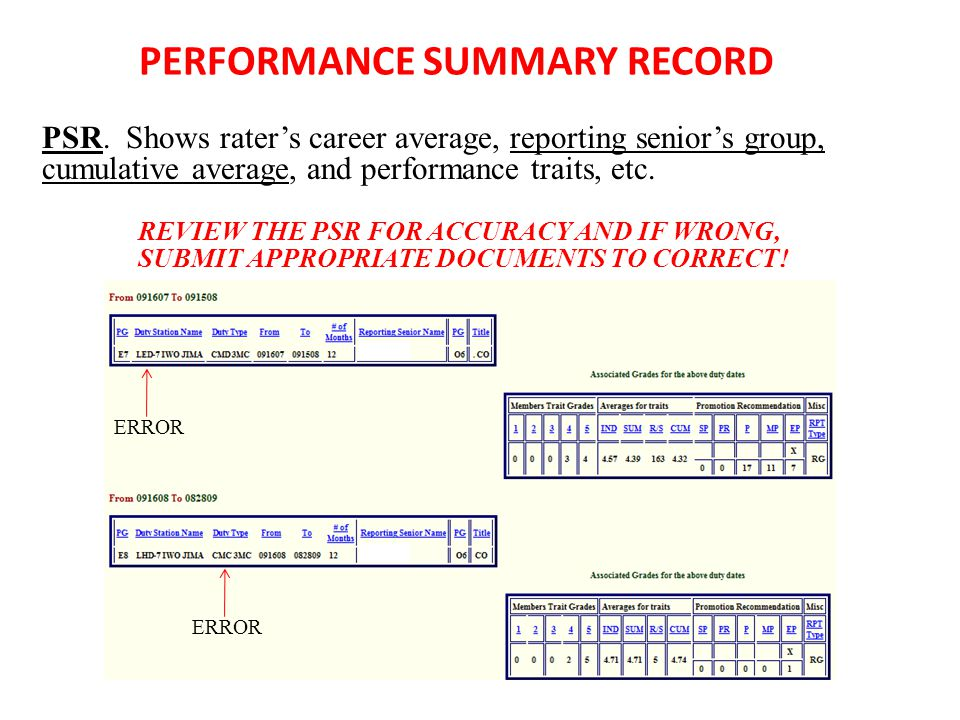 PSR. Shows rater's career average, reporting senior's group, cumulative average, and performance traits, etc. REVIEW THE PSR FOR ACCURACY AND IF WRONG