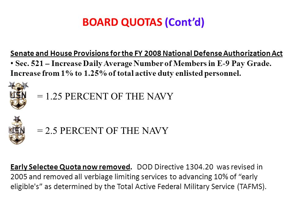 BOARD QUOTAS (Cont'd) Early Selectee Quota now removed.