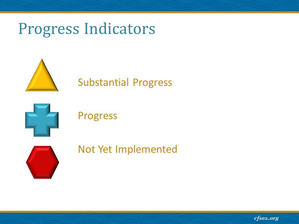 Progress Indicators Substantial Progress Progress Not Yet Implemented