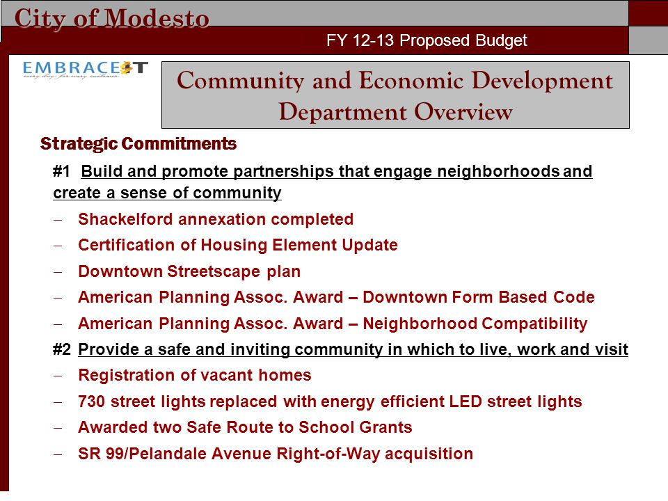 City of Modesto FY 11-12 Proposed Budget Strategic Commitments #1 Build and promote partnerships that engage neighborhoods and create a sense of community  Shackelford annexation completed  Certification of Housing Element Update  Downtown Streetscape plan  American Planning Assoc.
