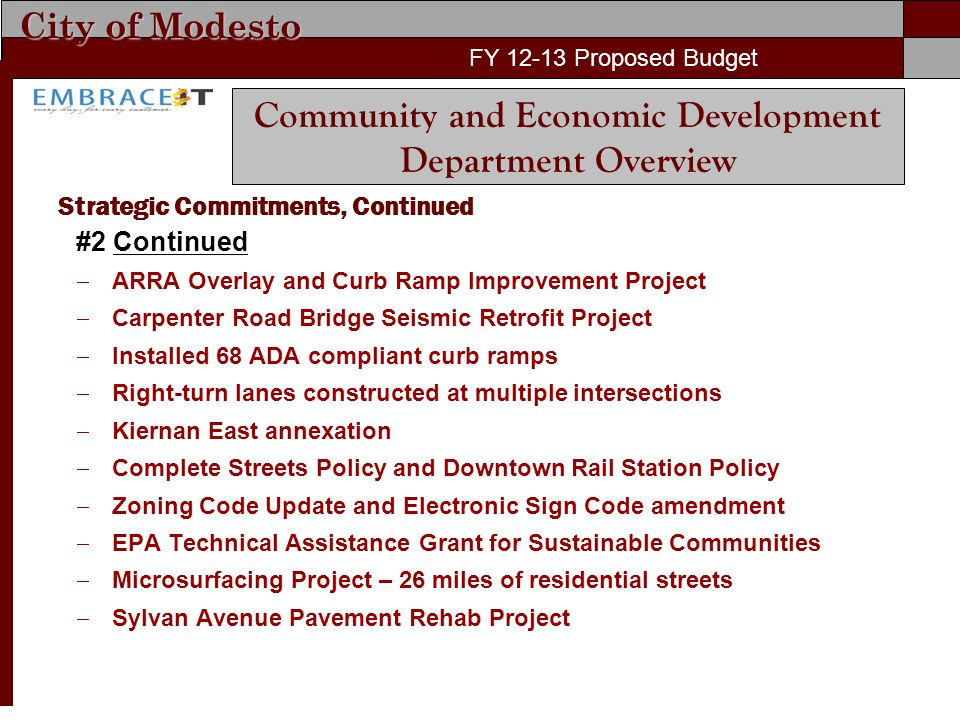 City of Modesto FY 11-12 Proposed Budget Strategic Commitments, Continued #2 Continued  ARRA Overlay and Curb Ramp Improvement Project  Carpenter Road Bridge Seismic Retrofit Project  Installed 68 ADA compliant curb ramps  Right-turn lanes constructed at multiple intersections  Kiernan East annexation  Complete Streets Policy and Downtown Rail Station Policy  Zoning Code Update and Electronic Sign Code amendment  EPA Technical Assistance Grant for Sustainable Communities  Microsurfacing Project – 26 miles of residential streets  Sylvan Avenue Pavement Rehab Project FY 12-13 Proposed Budget Community and Economic Development Department Overview