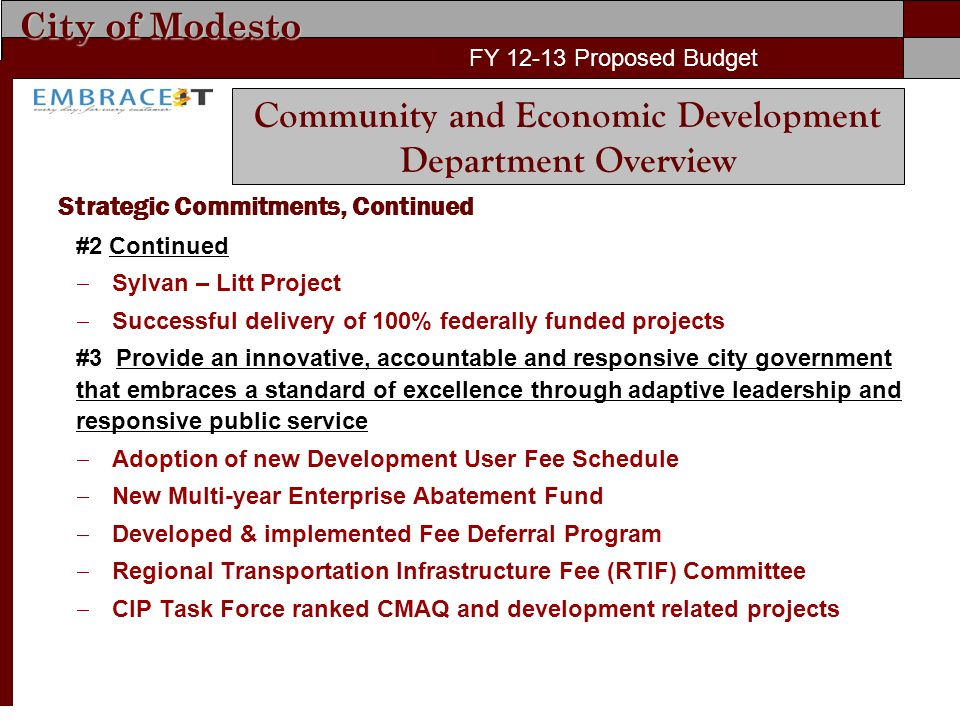 City of Modesto FY 11-12 Proposed Budget Strategic Commitments, Continued #2 Continued  Sylvan – Litt Project  Successful delivery of 100% federally funded projects #3 Provide an innovative, accountable and responsive city government that embraces a standard of excellence through adaptive leadership and responsive public service  Adoption of new Development User Fee Schedule  New Multi-year Enterprise Abatement Fund  Developed & implemented Fee Deferral Program  Regional Transportation Infrastructure Fee (RTIF) Committee  CIP Task Force ranked CMAQ and development related projects FY 12-13 Proposed Budget Community and Economic Development Department Overview