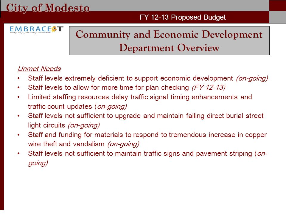 City of Modesto FY 11-12 Proposed Budget Unmet Needs Staff levels extremely deficient to support economic development (on-going) Staff levels to allow for more time for plan checking (FY 12-13) Limited staffing resources delay traffic signal timing enhancements and traffic count updates (on-going) Staff levels not sufficient to upgrade and maintain failing direct burial street light circuits (on-going) Staff and funding for materials to respond to tremendous increase in copper wire theft and vandalism (on-going) Staff levels not sufficient to maintain traffic signs and pavement striping (on- going) FY 12-13 Proposed Budget Community and Economic Development Department Overview