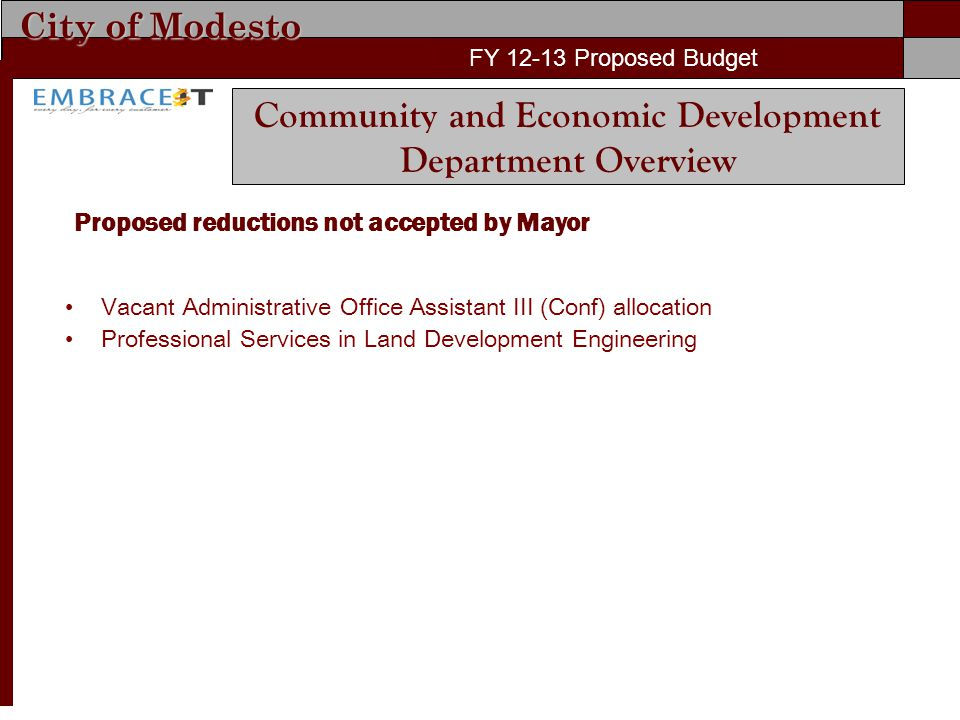 City of Modesto FY 11-12 Proposed Budget Vacant Administrative Office Assistant III (Conf) allocation Professional Services in Land Development Engineering FY 12-13 Proposed Budget Community and Economic Development Department Overview Proposed reductions not accepted by Mayor