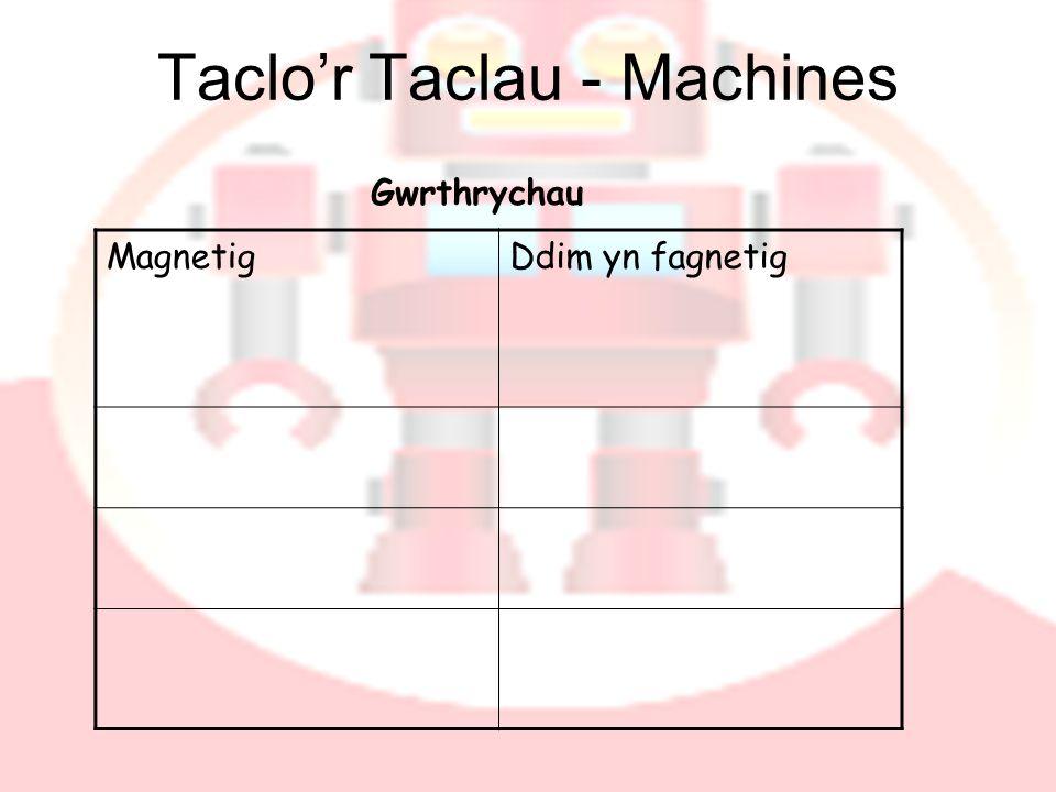 Taclo'r Taclau - Machines Gwrthrychau MagnetigDdim yn fagnetig