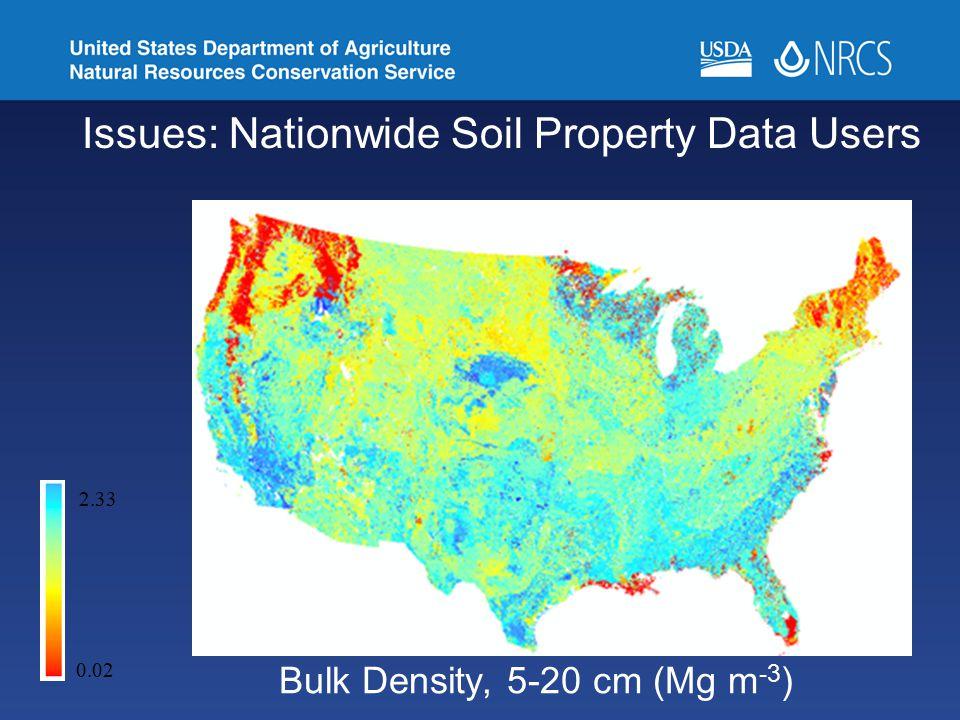 Bulk Density, 5-20 cm (Mg m -3 ) 0.02 2.33 Issues: Nationwide Soil Property Data Users