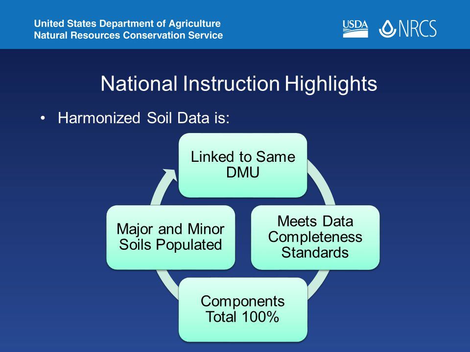 National Instruction Highlights Harmonized Soil Data is: Linked to Same DMU Meets Data Completeness Standards Components Total 100% Major and Minor So