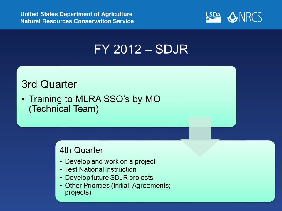 FY 2012 – SDJR 3rd Quarter Training to MLRA SSO's by MO (Technical Team) 4th Quarter Develop and work on a project Test National Instruction Develop f