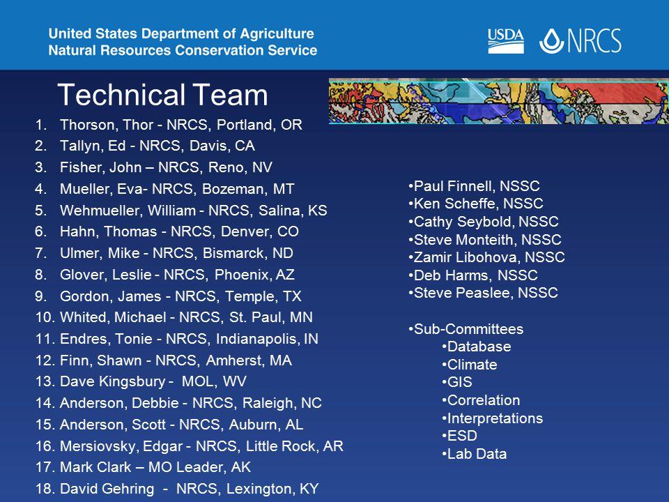 Technical Team 1.Thorson, Thor - NRCS, Portland, OR 2.Tallyn, Ed - NRCS, Davis, CA 3.Fisher, John – NRCS, Reno, NV 4.Mueller, Eva- NRCS, Bozeman, MT 5