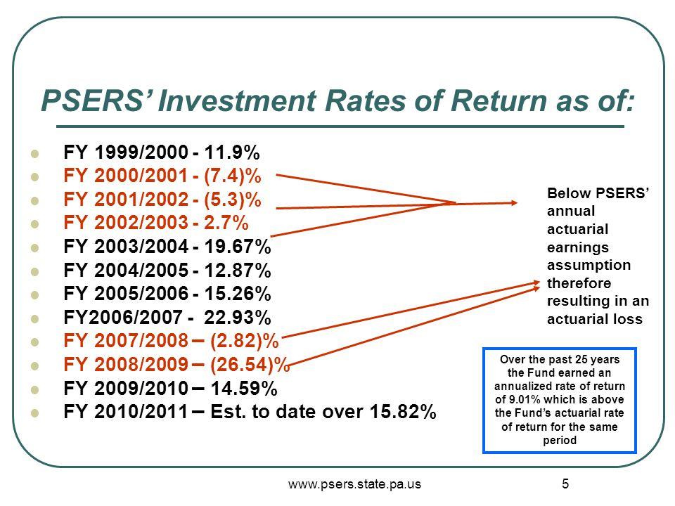 www.psers.state.pa.us 5 FY 1999/2000 - 11.9% FY 2000/2001 - (7.4)% FY 2001/2002 - (5.3)% FY 2002/2003 - 2.7% FY 2003/2004 - 19.67% FY 2004/2005 - 12.87% FY 2005/2006 - 15.26% FY2006/2007 - 22.93% FY 2007/2008 – (2.82)% FY 2008/2009 – (26.54)% FY 2009/2010 – 14.59% FY 2010/2011 – Est.
