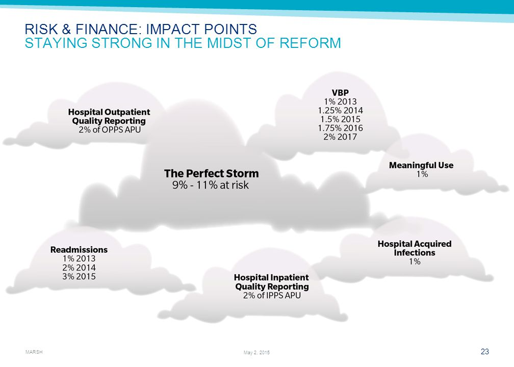 MARSH 23 May 2, 2015 RISK & FINANCE: IMPACT POINTS STAYING STRONG IN THE MIDST OF REFORM