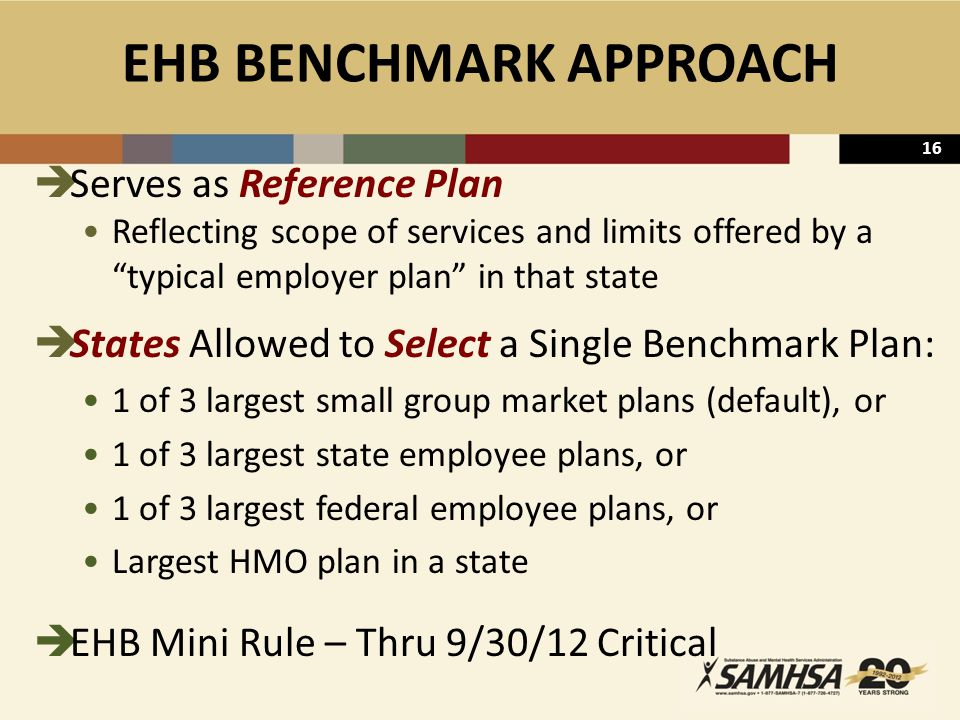 16 EHB BENCHMARK APPROACH  Serves as Reference Plan Reflecting scope of services and limits offered by a typical employer plan in that state  States Allowed to Select a Single Benchmark Plan: 1 of 3 largest small group market plans (default), or 1 of 3 largest state employee plans, or 1 of 3 largest federal employee plans, or Largest HMO plan in a state  EHB Mini Rule – Thru 9/30/12 Critical