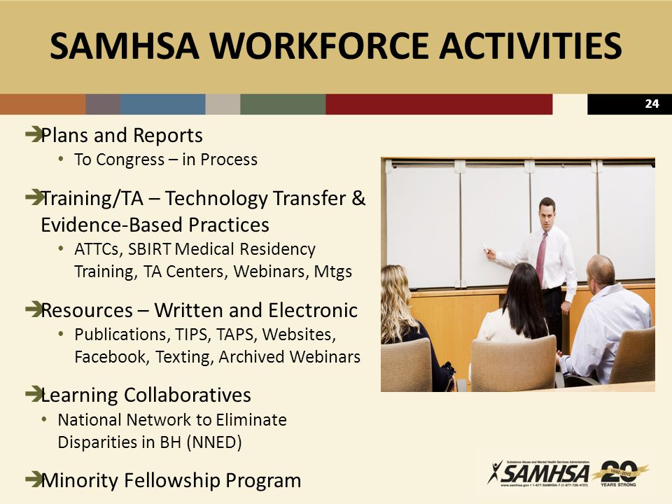 24 SAMHSA WORKFORCE ACTIVITIES  Plans and Reports To Congress – in Process  Training/TA – Technology Transfer & Evidence-Based Practices ATTCs, SBIRT Medical Residency Training, TA Centers, Webinars, Mtgs  Resources – Written and Electronic Publications, TIPS, TAPS, Websites, Facebook, Texting, Archived Webinars  Learning Collaboratives National Network to Eliminate Disparities in BH (NNED)  Minority Fellowship Program