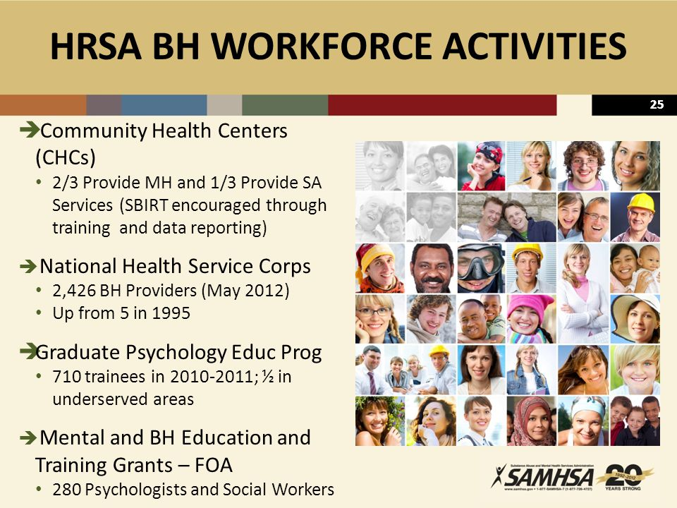 25 HRSA BH WORKFORCE ACTIVITIES  Community Health Centers (CHCs) 2/3 Provide MH and 1/3 Provide SA Services (SBIRT encouraged through training and data reporting)  National Health Service Corps 2,426 BH Providers (May 2012) Up from 5 in 1995  Graduate Psychology Educ Prog 710 trainees in 2010-2011; ½ in underserved areas  Mental and BH Education and Training Grants – FOA 280 Psychologists and Social Workers