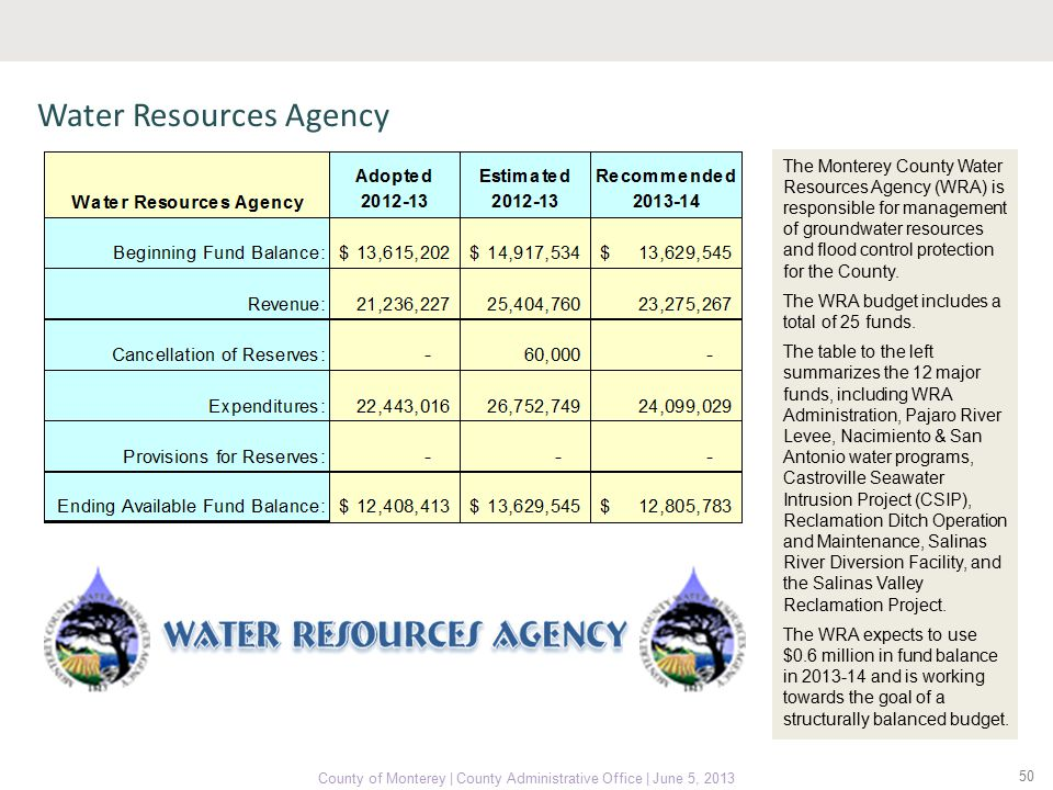 50 County of Monterey | County Administrative Office | June 5, 2013 Water Resources Agency The Monterey County Water Resources Agency (WRA) is responsible for management of groundwater resources and flood control protection for the County.