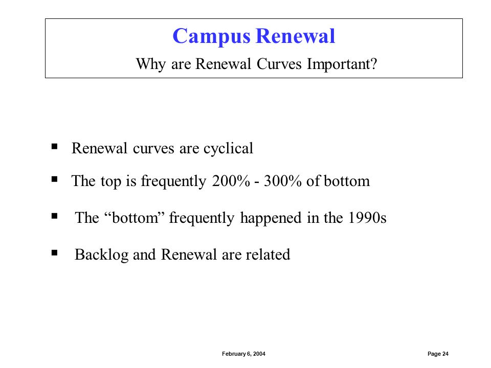 Campus Renewal Renewal and DM Backlog are Related Page 25February 6, 2004