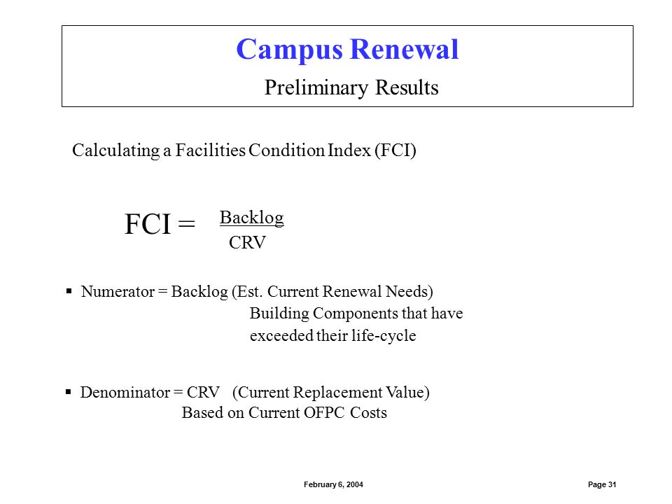 Backlog CRV FCI = Calculating a Facilities Condition Index (FCI)  Numerator = Backlog (Est. Current Renewal Needs) Building Components that have exce