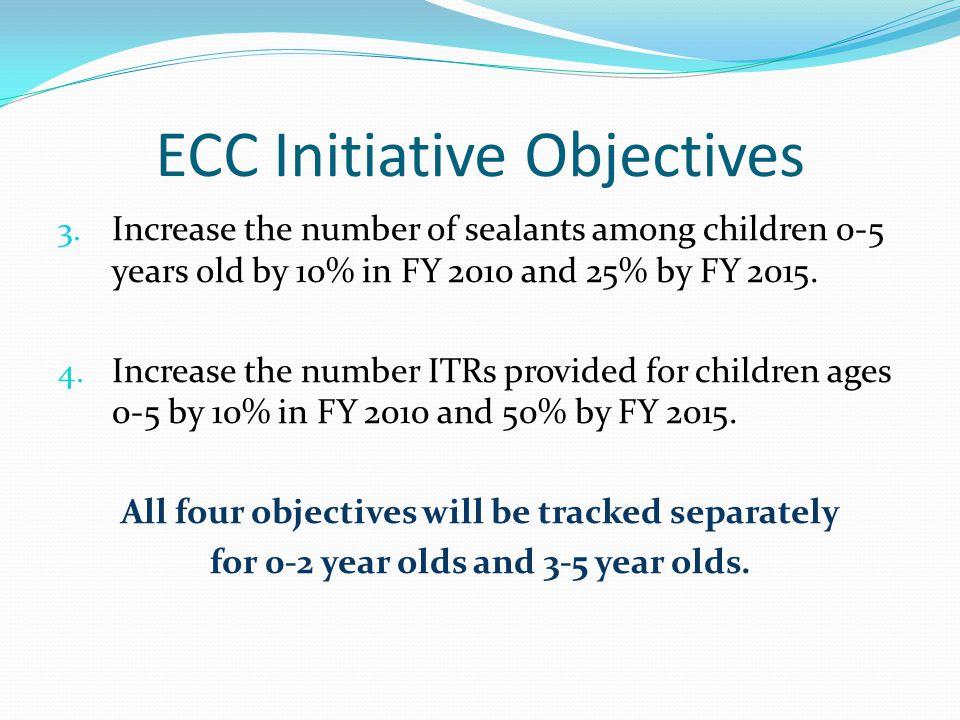 IHS DOH ECC Initiative Dental Programs CHR sHead Start Tribal Organizations WIC Medical and Public Health Programs The ECC Team