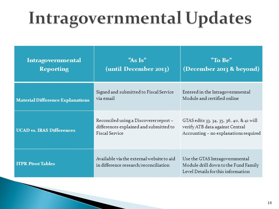 16 Intragovernmental Reporting As Is (until December 2013) To Be (December 2013 & beyond) Material Difference Explanations Signed and submitted to Fiscal Service via email Entered in the Intragovernmental Module and certified online UCAD vs.