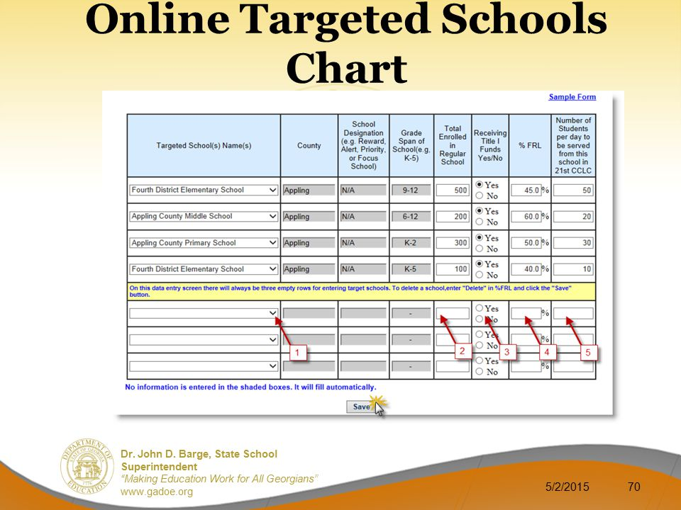 "Dr. John D. Barge, State School Superintendent ""Making Education Work for All Georgians"" www.gadoe.org Online Targeted Schools Chart 5/2/201570"