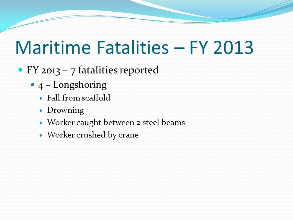 Maritime Fatalities – FY 2013 FY 2013 – 7 fatalities reported 4 – Longshoring Fall from scaffold Drowning Worker caught between 2 steel beams Worker crushed by crane