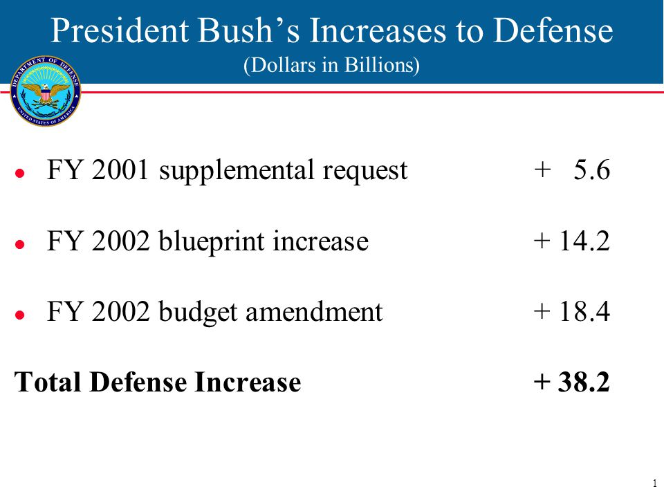1 President Bush's Increases to Defense (Dollars in Billions) FY 2001 supplemental request+ 5.6 FY 2002 blueprint increase+ 14.2 FY 2002 budget amendment+ 18.4 Total Defense Increase+ 38.2