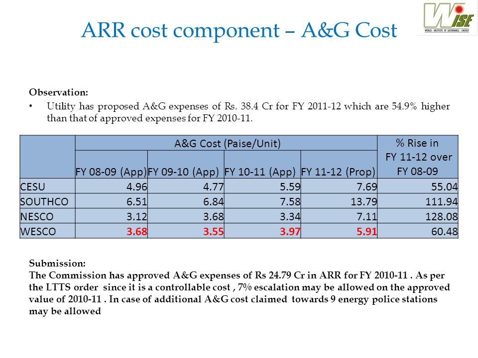 ARR cost component – A&G Cost Observation: Utility has proposed A&G expenses of Rs.