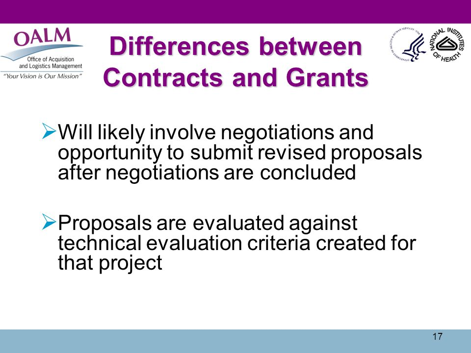 17 Differences between Contracts and Grants  Will likely involve negotiations and opportunity to submit revised proposals after negotiations are conc