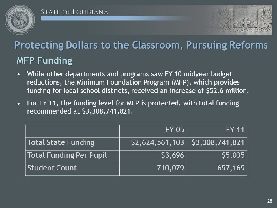 Protecting Dollars to the Classroom, Pursuing Reforms MFP Funding While other departments and programs saw FY 10 midyear budget reductions, the Minimum Foundation Program (MFP), which provides funding for local school districts, received an increase of $52.6 million.