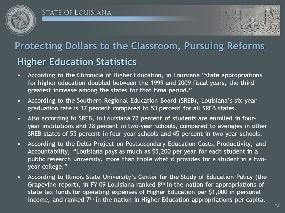 31 Protecting Dollars to the Classroom, Pursuing Reforms Higher Education Statistics According to the Chronicle of Higher Education, in Louisiana state appropriations for higher education doubled between the 1999 and 2009 fiscal years, the third greatest increase among the states for that time period. According to the Southern Regional Education Board (SREB), Louisiana's six-year graduation rate is 37 percent compared to 53 percent for all SREB states.
