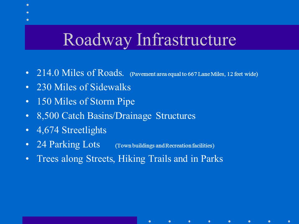 Roadway Infrastructure 214.0 Miles of Roads.