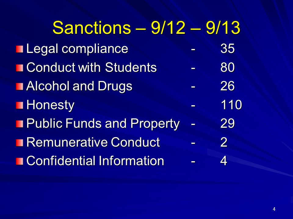 Sanctions – 9/12 – 9/13 Legal compliance - 35 Conduct with Students -80 Alcohol and Drugs-26 Honesty-110 Public Funds and Property-29 Remunerative Con