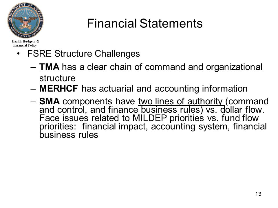 Health Budgets & Financial Policy 13 Financial Statements FSRE Structure Challenges –TMA has a clear chain of command and organizational structure –MERHCF has actuarial and accounting information –SMA components have two lines of authority (command and control, and finance business rules) vs.