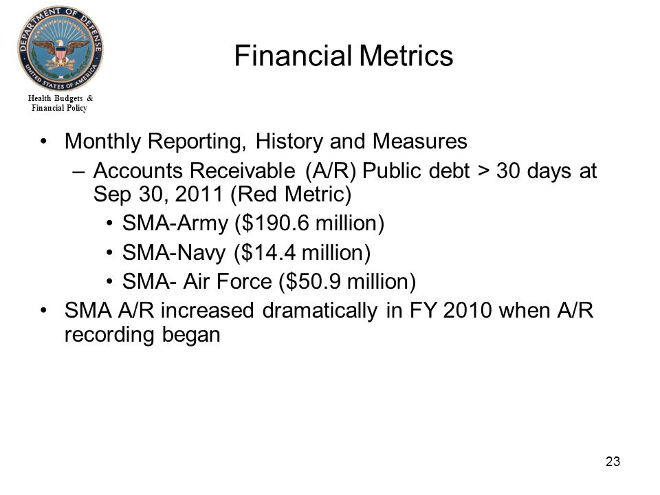 Health Budgets & Financial Policy 23 Financial Metrics Monthly Reporting, History and Measures –Accounts Receivable (A/R) Public debt > 30 days at Sep 30, 2011 (Red Metric) SMA-Army ($190.6 million) SMA-Navy ($14.4 million) SMA- Air Force ($50.9 million) SMA A/R increased dramatically in FY 2010 when A/R recording began