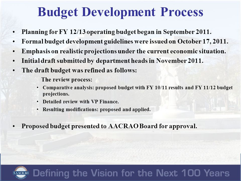 Budget Development Process Planning for FY 12/13 operating budget began in September 2011. Formal budget development guidelines were issued on October