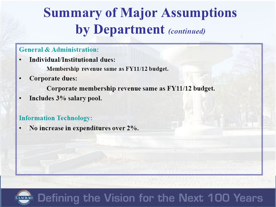 Summary of Major Assumptions by Department (continued) General & Administration: Individual/Institutional dues: Membership revenue same as FY11/12 bud
