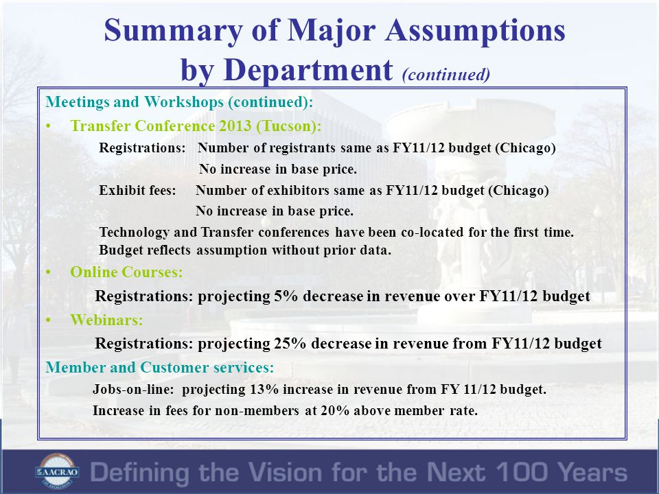 Summary of Major Assumptions by Department (continued) Meetings and Workshops (continued): Transfer Conference 2013 (Tucson): Registrations: Number of